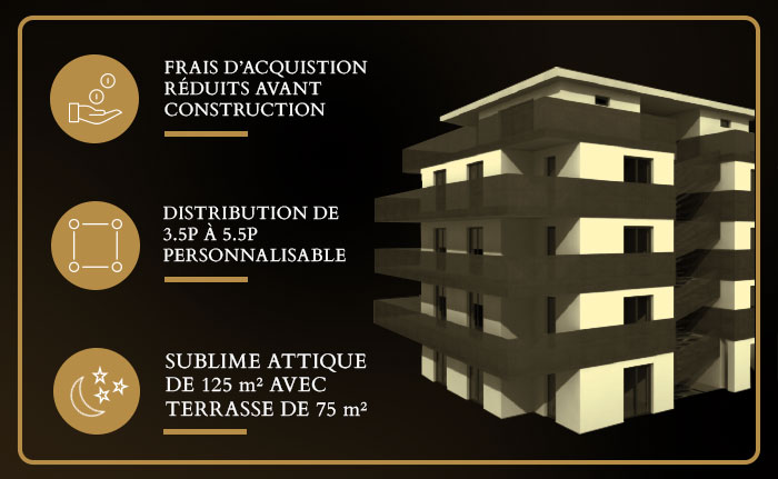 nouvelle promotion immobilière prilly suisse